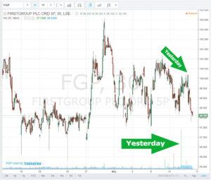 http://scottish-stocks.com/ - FGP