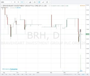 http://scottish-stocks.com/- BHR