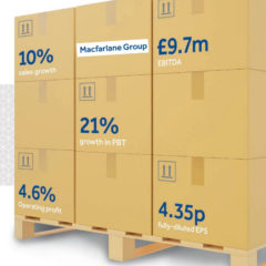 Is the of Stock of Macfarlane Group PLC (LON: MACF) Underestimated?