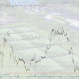 Goals Soccer Centres Plc (LON:GOAL) Stock Swirls at Its 5 Years Low