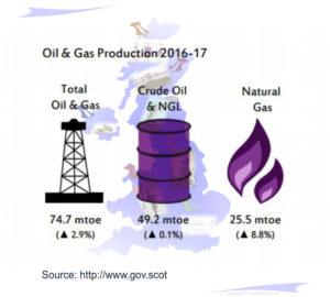 https://scottishstocks.com/- Scottish oil & gas