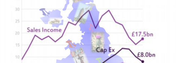 Scottish Oil & Gas Listed Companies Emit Positive Signals
